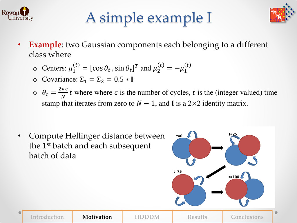 t=0 t=100 t=25 t=75 A simple example I • Exampl...