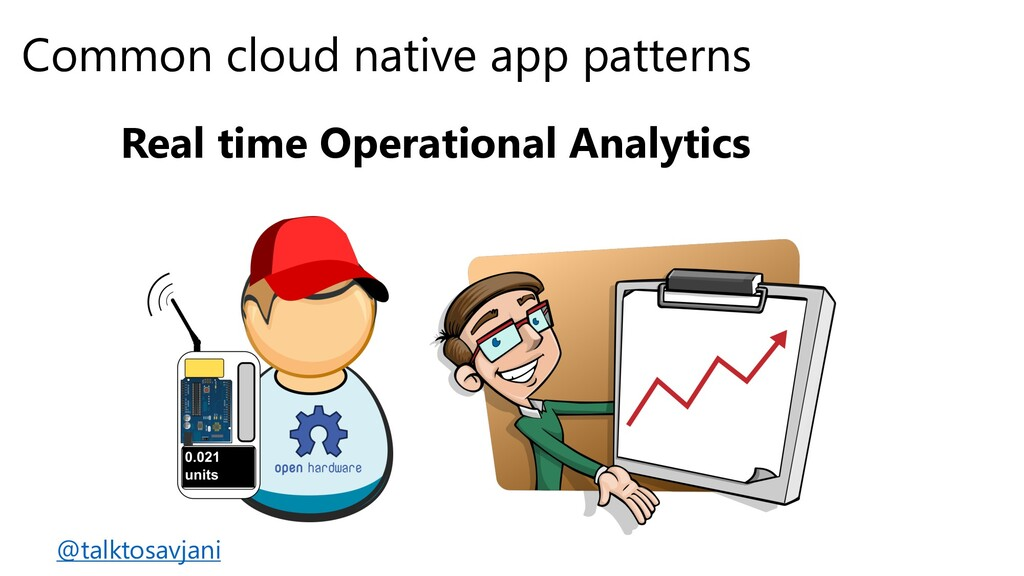 Common cloud native app patterns Real time Oper...