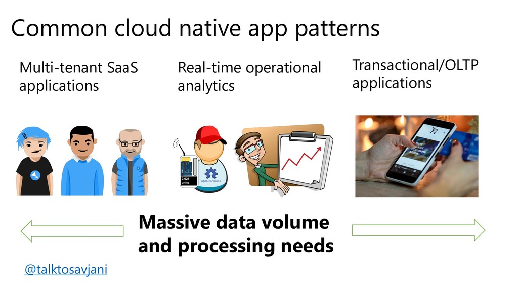 Common cloud native app patterns Multi-tenant S...