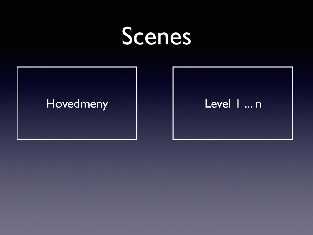 Scenes Hovedmeny Level 1 ... n