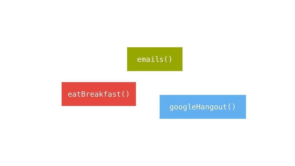 eatBreakfast() emails() googleHangout()