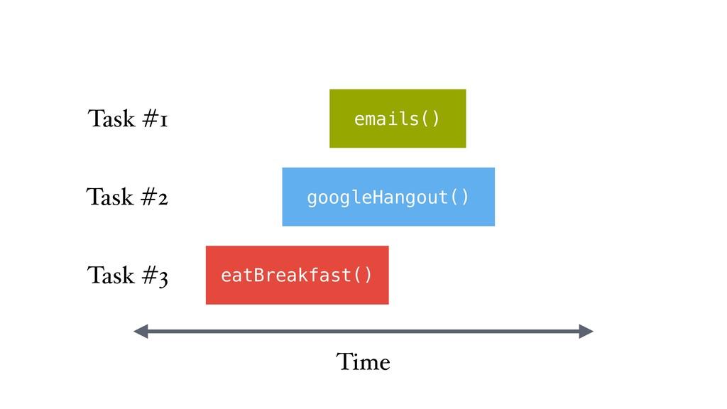 eatBreakfast() Time emails() googleHangout() Ta...