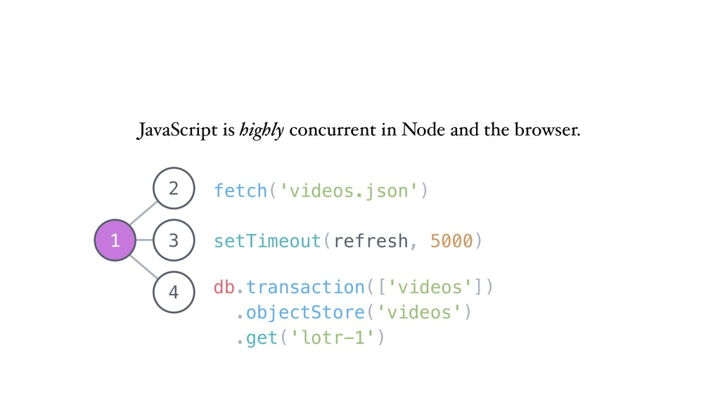 JavaScript is highly concurrent in Node and the...