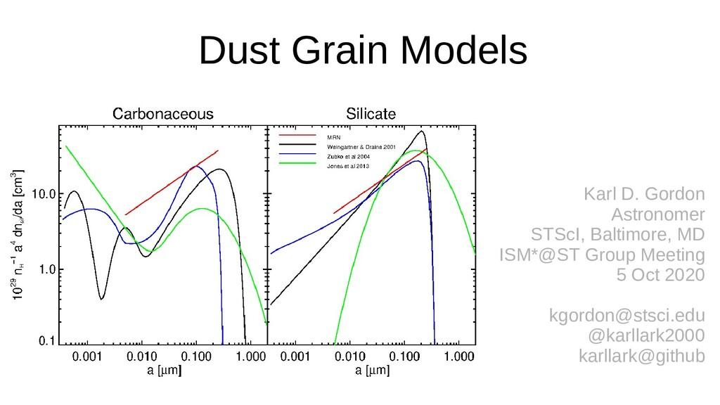 Dust Grain Models Karl D. Gordon Astronomer STS...