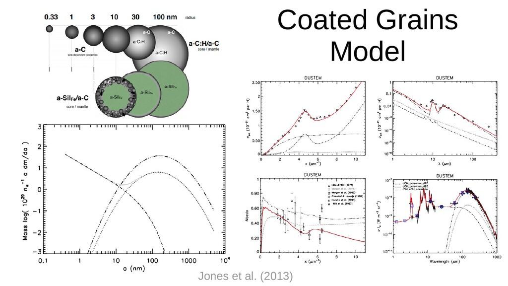 Coated Grains Model Jones et al. (2013)