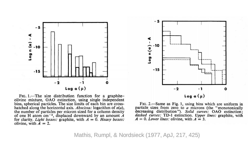 Mathis, Rumpl, & Nordsieck (1977, ApJ, 217, 425)