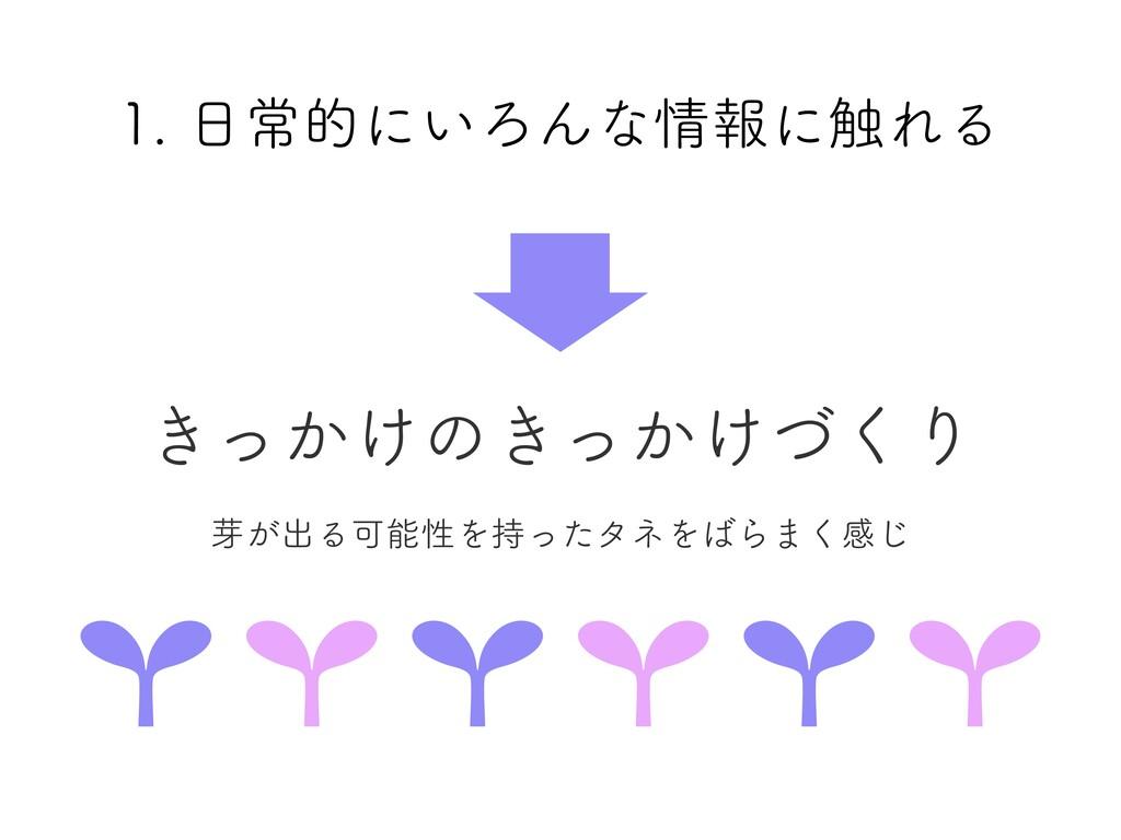 1. ⽇常的にいろんな情報に触れる きっかけのきっかけづくり 芽が出る可能性を持ったタネをばら...