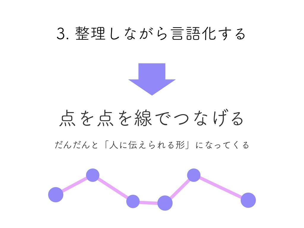 3. 整理しながら⾔語化する 点を点を線でつなげる だんだんと「⼈に伝えられる形」になってくる