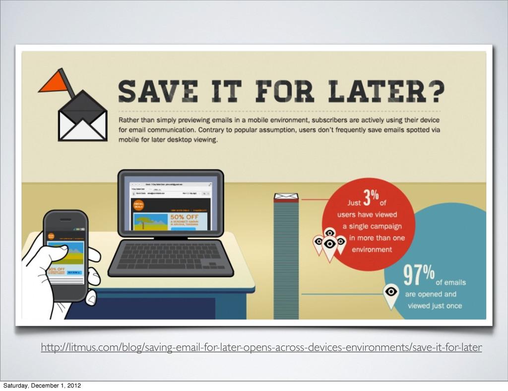 http://litmus.com/blog/saving-email-for-later-o...