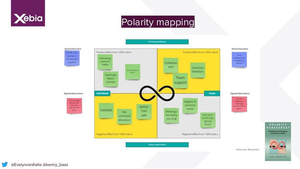 @EvelynvanKelle @kenny_baas Polarity mapping