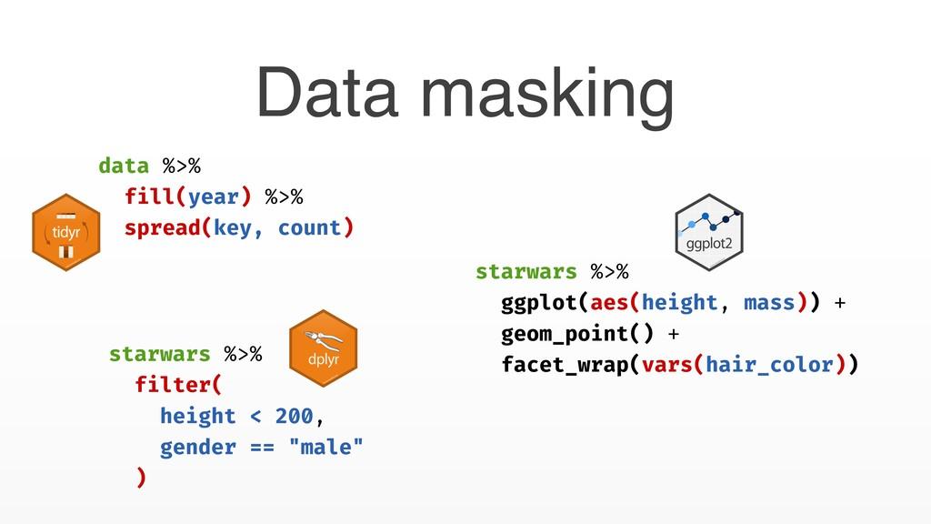 Data masking data %>% fill(year) %>% spread(key...
