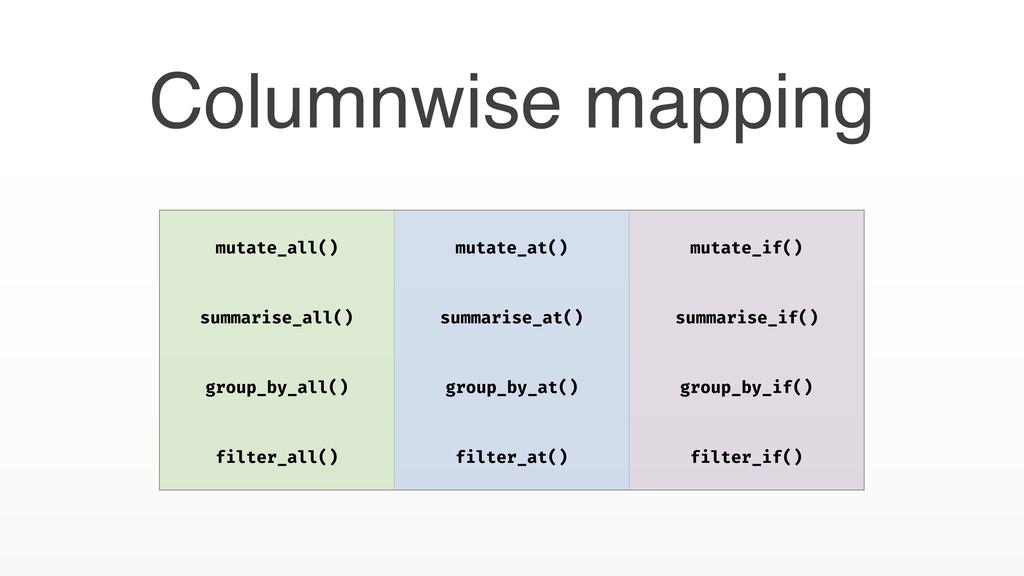 Columnwise mapping mutate_all() mutate_at() mut...