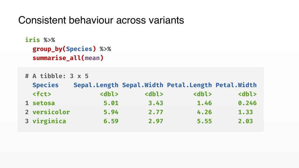 iris %>% group_by(Species) %>% summarise_all(me...
