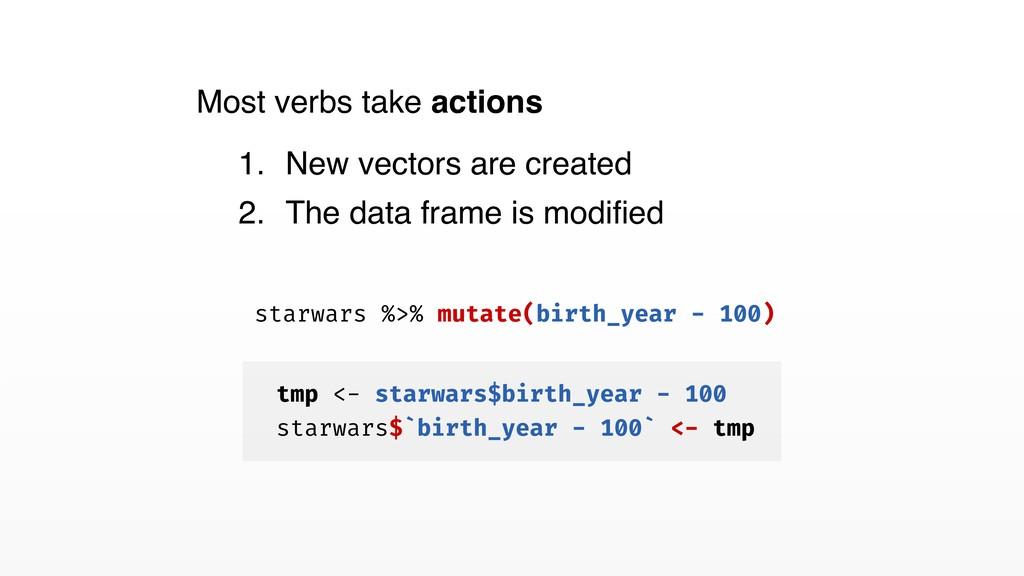 tmp <- starwars$birth_year - 100 starwars$`birt...