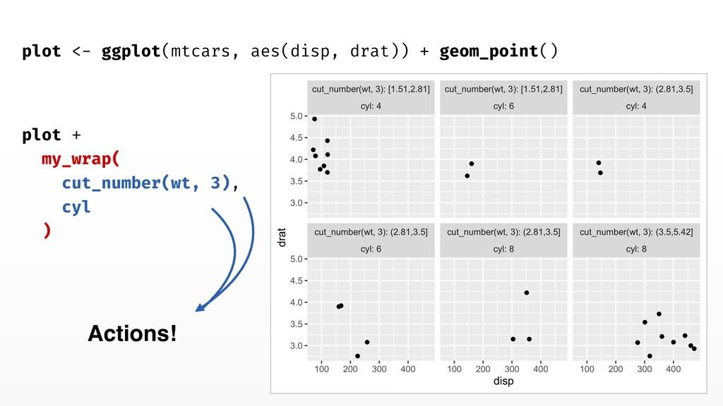 plot <- ggplot(mtcars, aes(disp, drat)) + geom_...