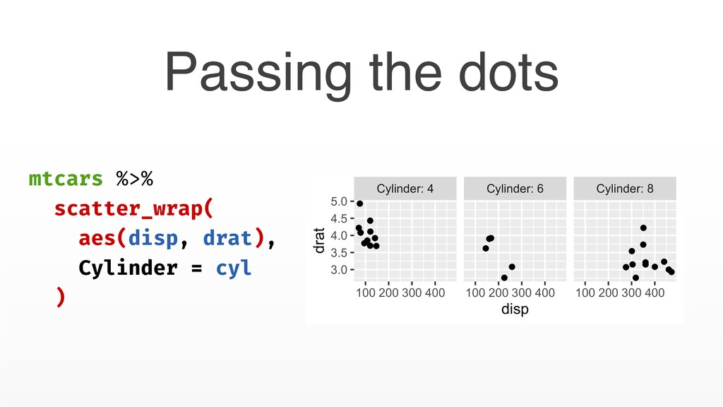 Passing the dots mtcars %>% scatter_wrap( aes(d...
