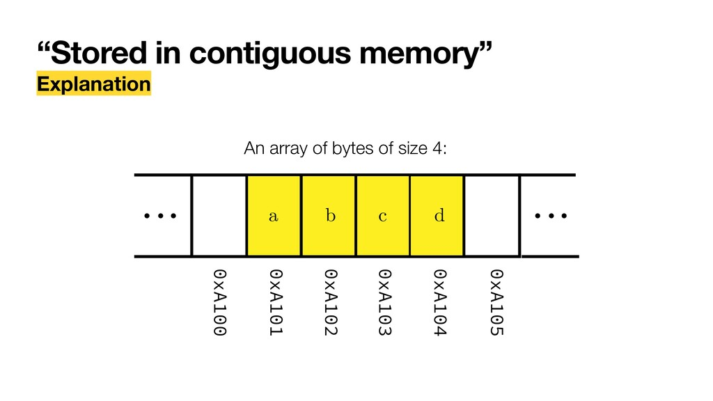 """Stored in contiguous memory"" Explanation An ar..."