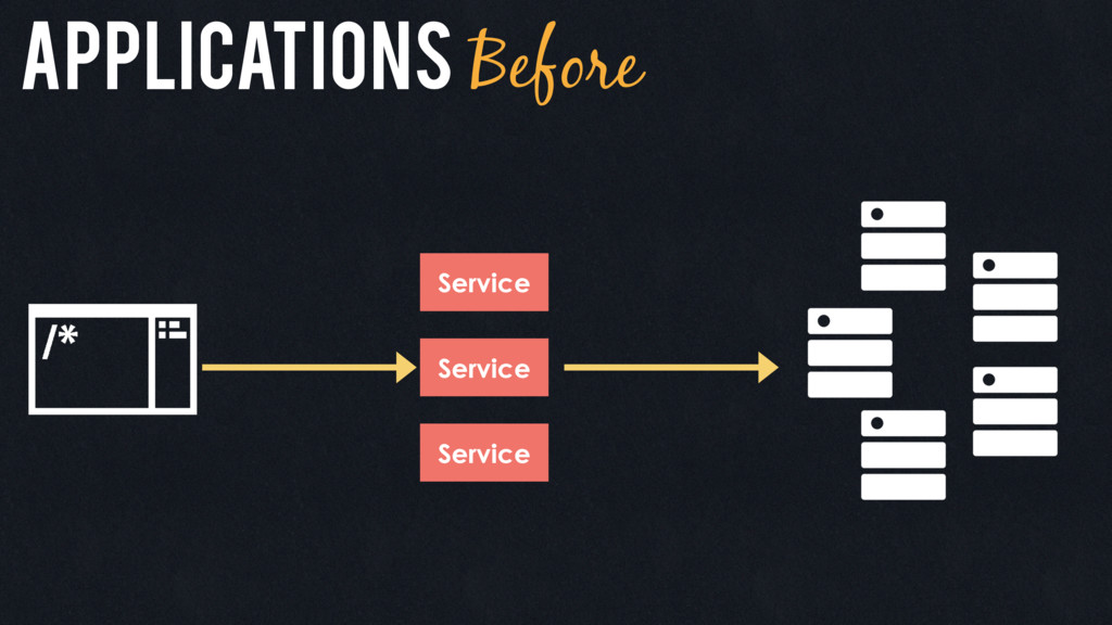Service Service Service Applications Before