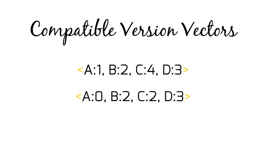 Compatible Version Vectors <A:1, B:2, C:4, D:3>...