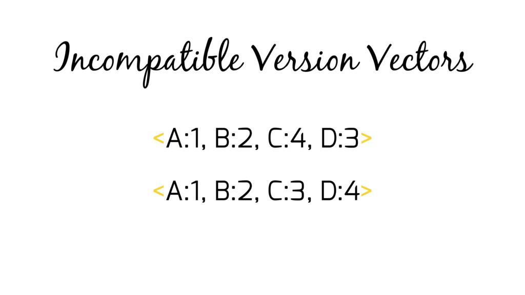 <A:1, B:2, C:4, D:3> <A:1, B:2, C:3, D:4> Incom...