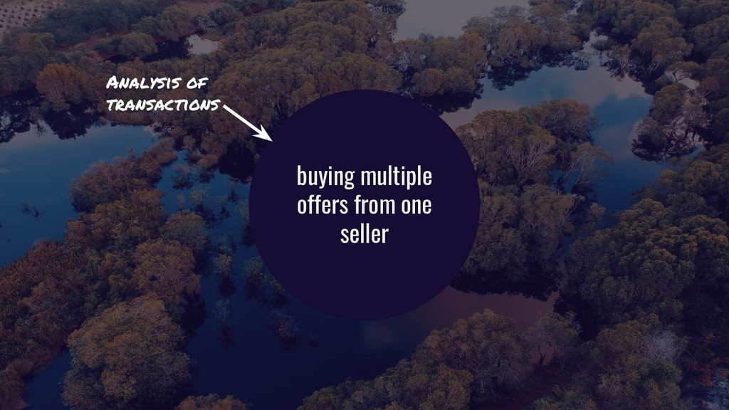 buying multiple offers from one seller Analysis...