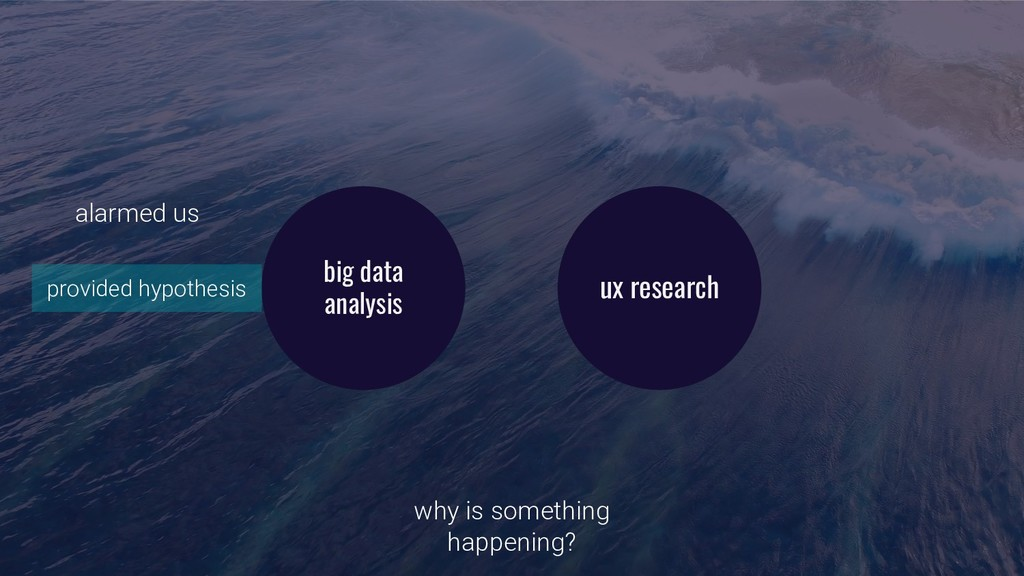 why is something happening? ux research big dat...