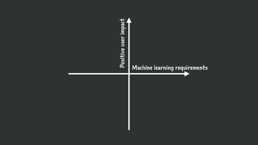 Positive user impact Machine learning requireme...