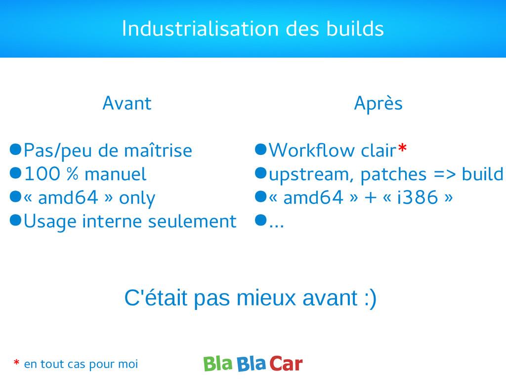 Industrialisation des builds Avant ●Pas/peu de ...