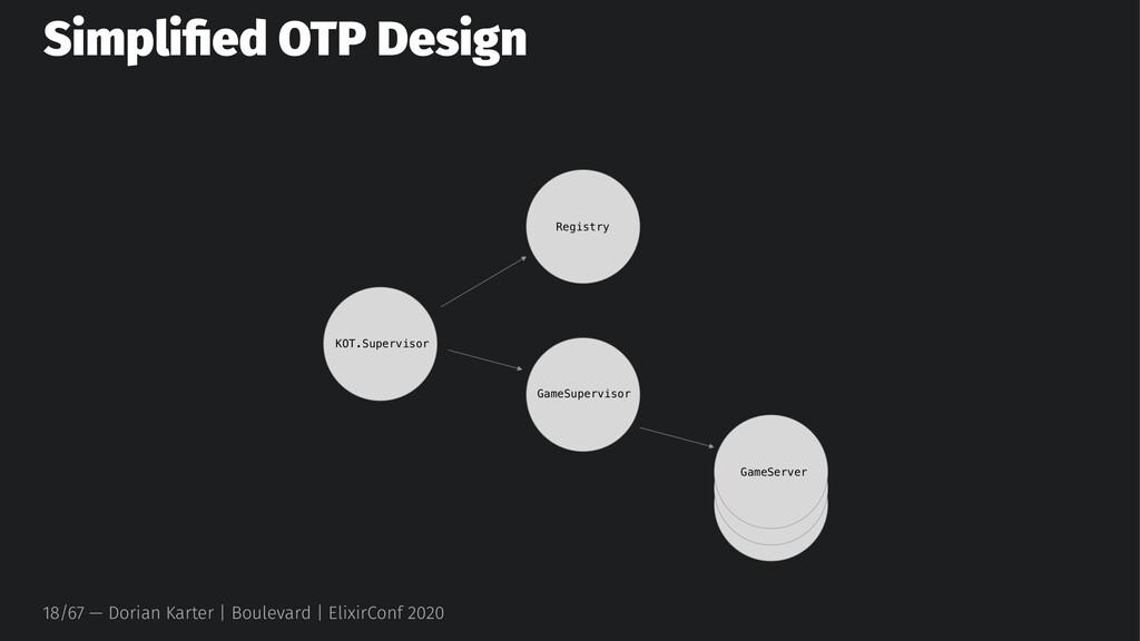 Simplified OTP Design 18/67 — Dorian Karter | Bo...