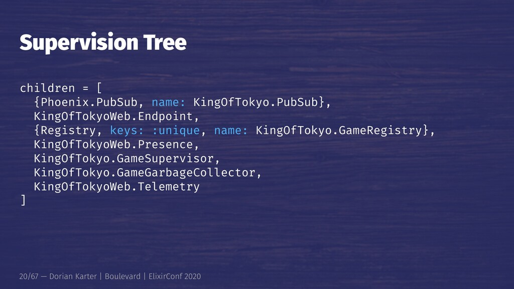 Supervision Tree children = [ {Phoenix.PubSub, ...