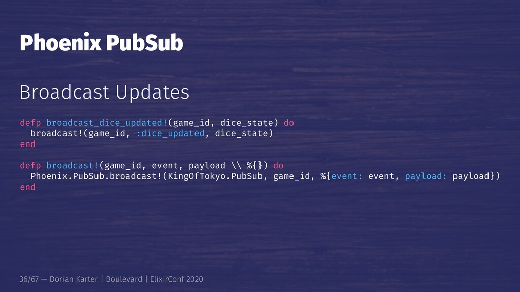 Phoenix PubSub Broadcast Updates defp broadcast...