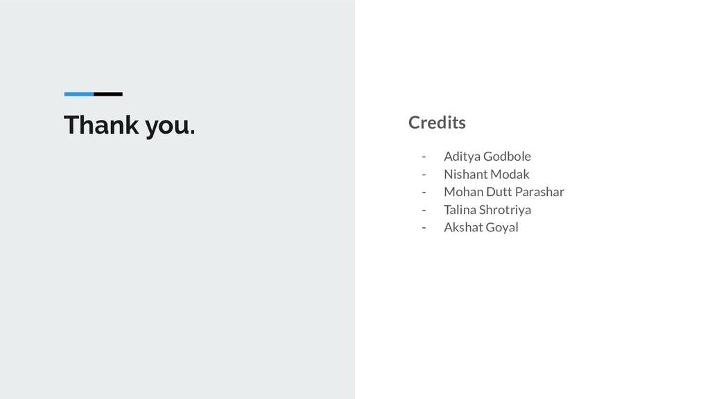 Thank you. Credits - Aditya Godbole - Nishant M...