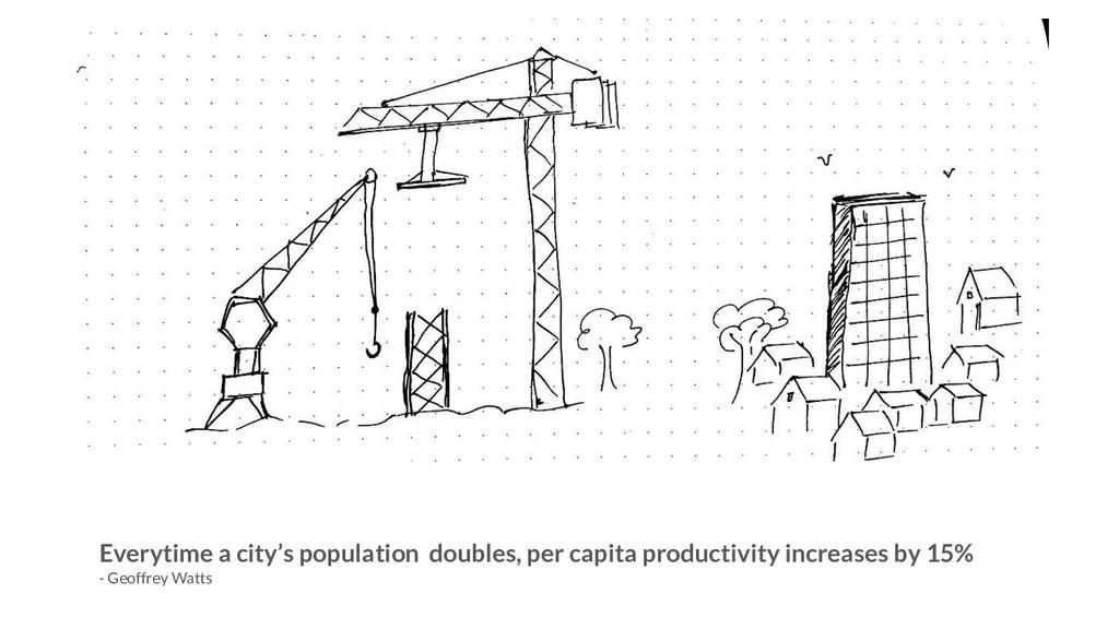 Everytime a city's population doubles, per capi...