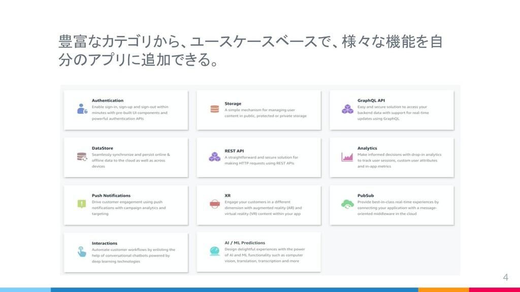 豊富なカテゴリから、ユースケースベースで、様々な機能を自 分のアプリに追加できる。 4