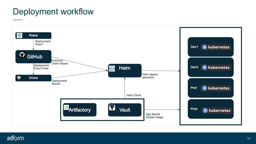 Deployment workflow 18