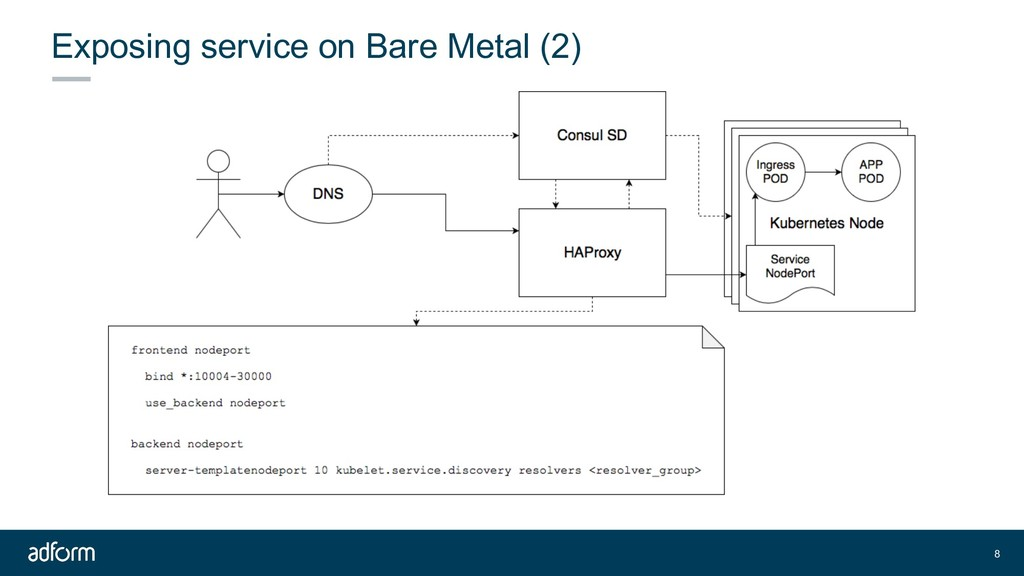 Exposing service on Bare Metal (2) 8