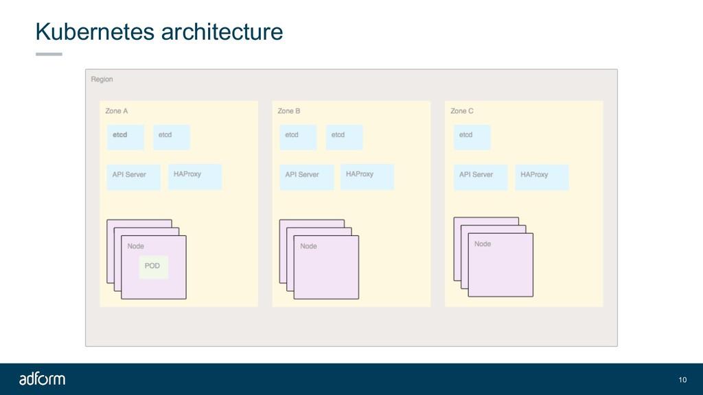 Kubernetes architecture 10