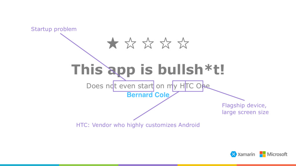 This app is bullsh*t! Does not even start on my...
