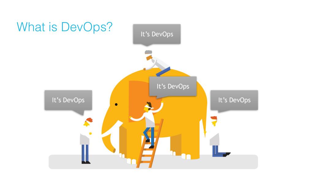 What is DevOps? It's DevOps It's DevOps It's De...
