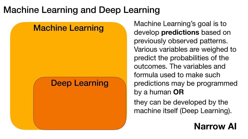 Machine Learning and Deep Learning Narrow AI Ma...