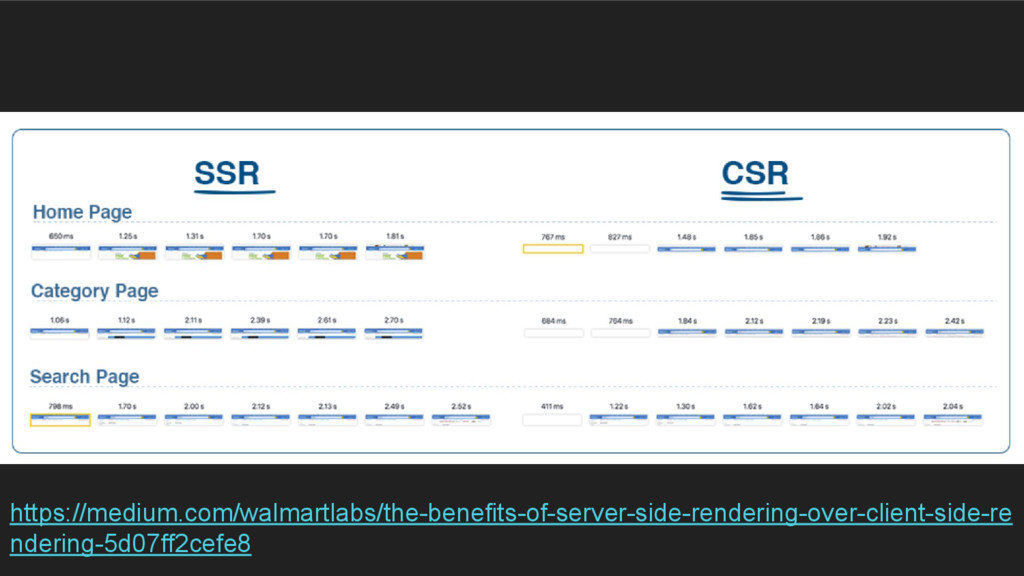 https://medium.com/walmartlabs/the-benefits-of-...
