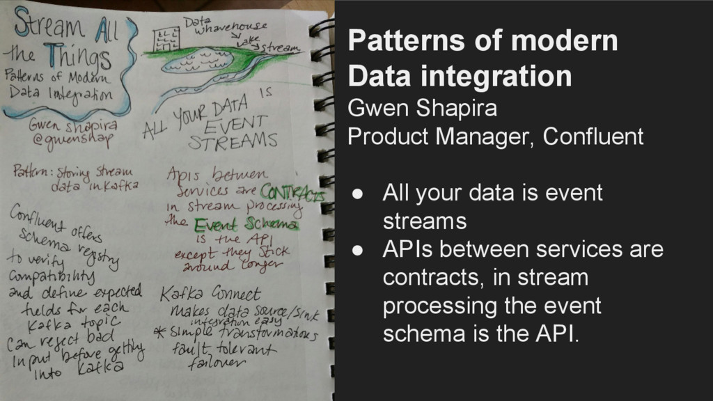Patterns of modern Data integration Gwen Shapir...