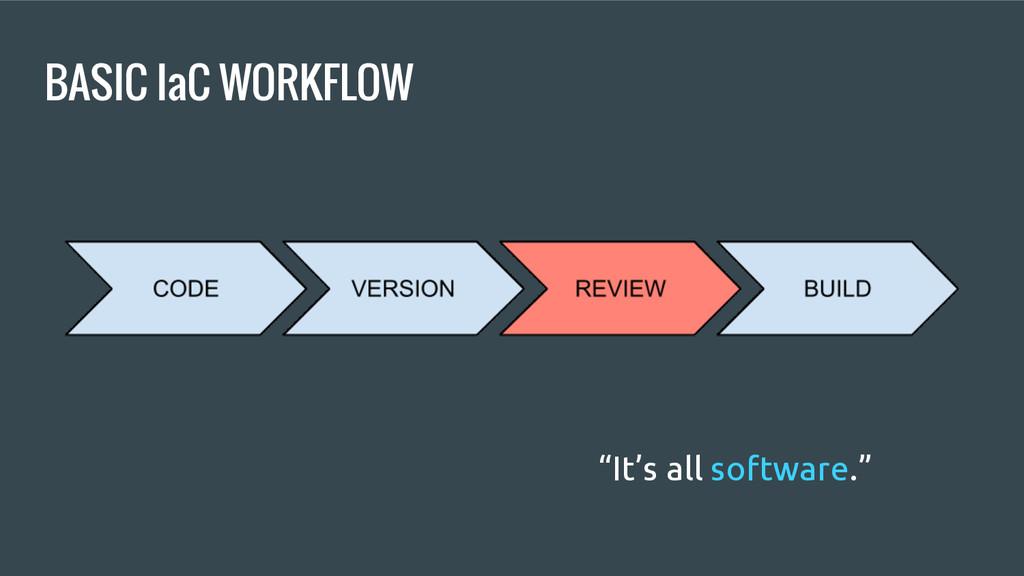 "BASIC IaC WORKFLOW ""It's all software."""