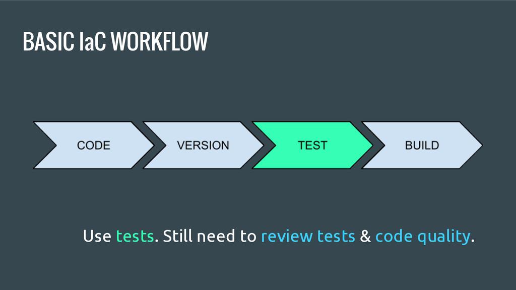 BASIC IaC WORKFLOW Use tests. Still need to rev...
