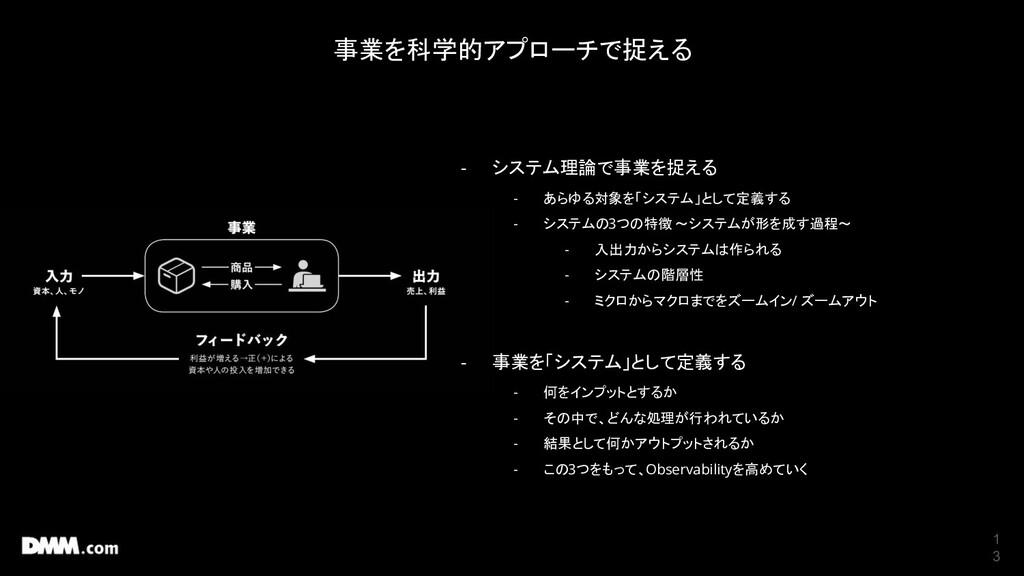 1 3 - システム理論で事業を捉える - あらゆる対象を「システム」として定義する - シス...