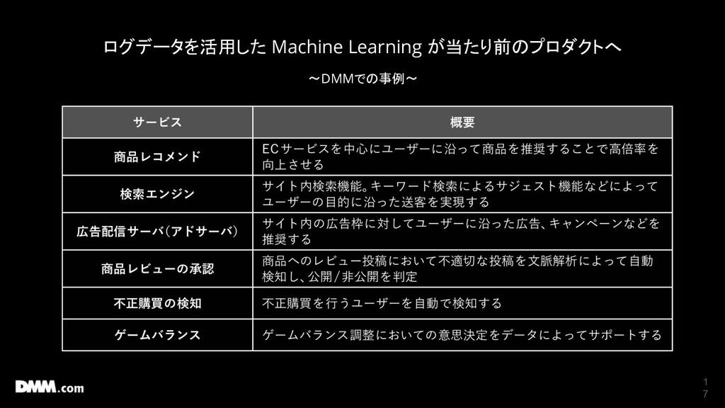 1 7 ログデータを活用した Machine Learning が当たり前のプロダクトへ 〜D...