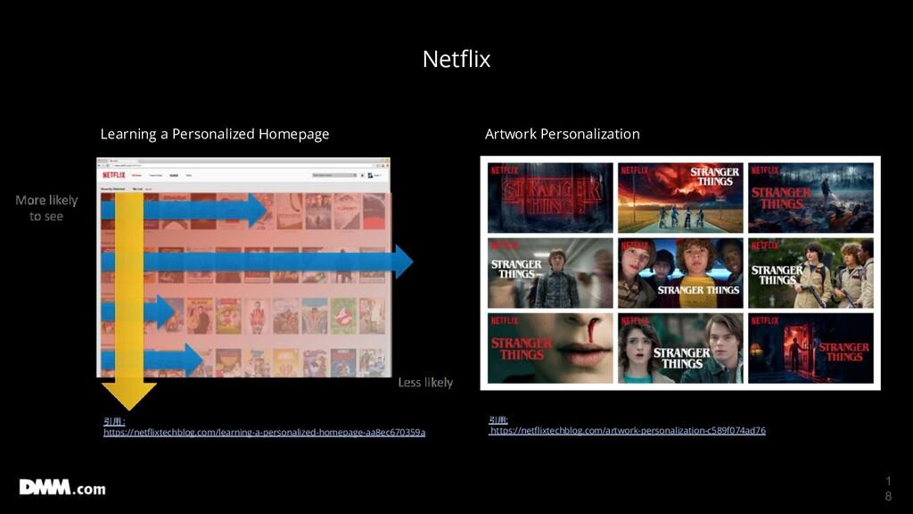 1 8 Netflix Artwork Personalization 引用: https://...