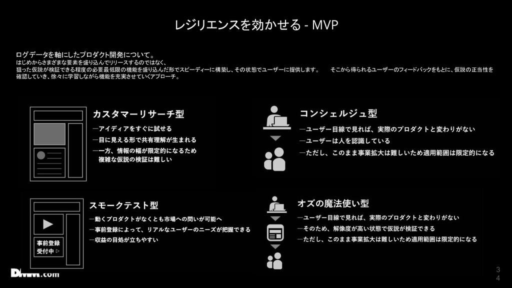 3 4 レジリエンスを効かせる - MVP ログデータを軸にしたプロダクト開発について。 はじ...