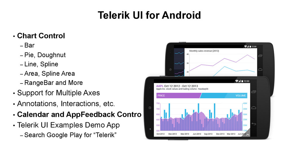 Telerik UI for Android • Chart Control –Bar –...