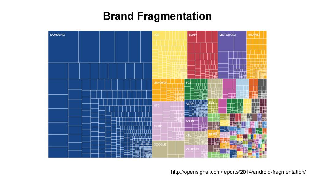 Brand Fragmentation http://opensignal.com/repor...